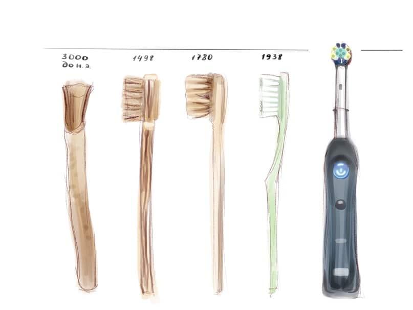 История зубной щетки 🧽🛁